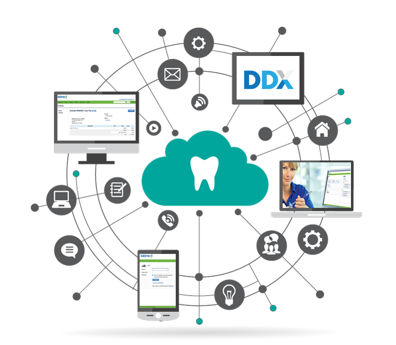 Lab Software for Digital Dentistry